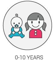 Product Icon - 0-10 Years
