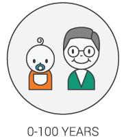 Product Icon - 0-100 Years