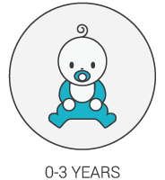 Product Icon - 0-3 Years